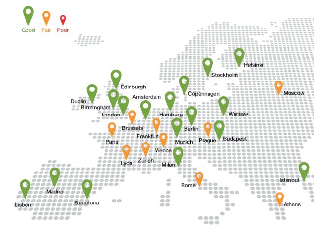 Las mejores ciudades de Europa para comprar inmuebles