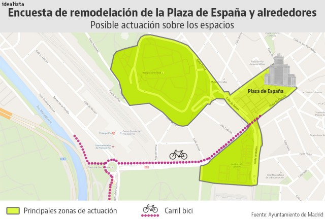 Proyecto de la remodelación de la Plaza de España de Madrid
