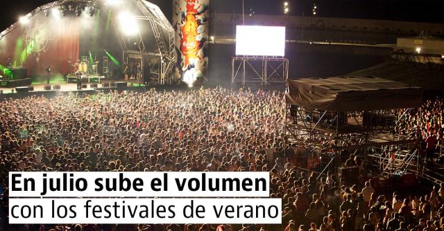 Festivales de verano en España, Portugal e Italia
