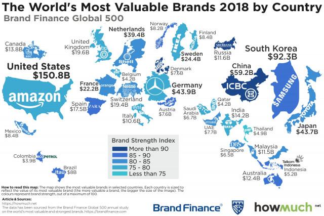 Fuente: Brand Finance