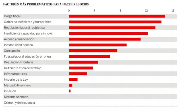 El País/Registro Mercantil