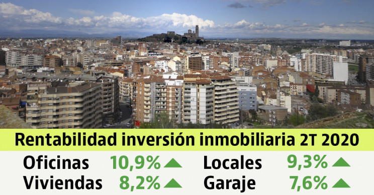 Rentabilidad de inversión en vivienda