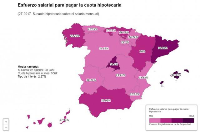 Imagen  - La hipoteca 'se come' más del 30% recomendado del salario en Baleares, Madrid y Cataluña